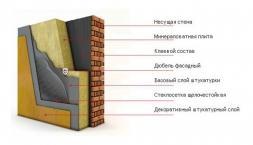 Утепление фасада POLIMIN (Полимин) Миниральный Барашек зерно 2,5 мм (цвет белый) + Минеральная вата (100 мм) - 241